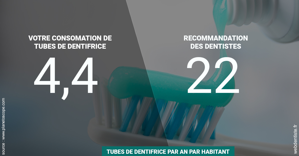 https://www.cabinet-dentaire-hollender-raybaut.fr/22 tubes/an 2